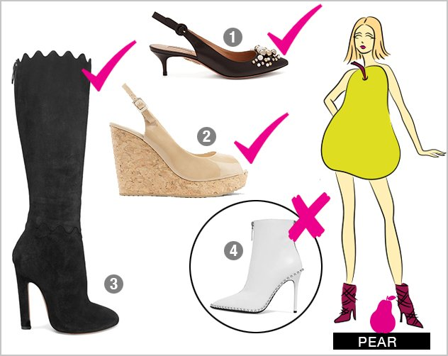 4269f0da838c5 موديل الحذاء المناسب لشكل جسمكِ