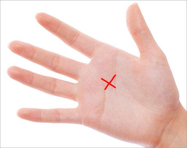 ماذا تكشف هذه الأحرف عن حياتك وشخصي تك إن وجدت على كف يدك