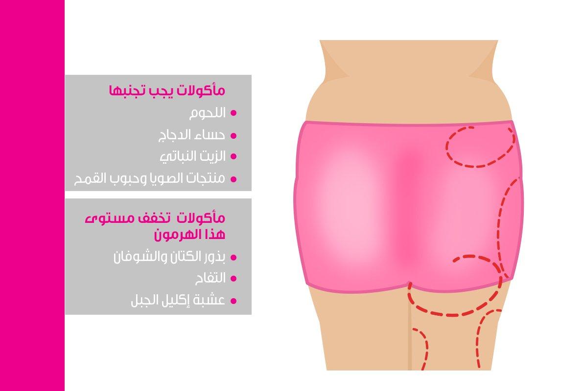 4 هرمونات تؤدي إلى زيادة الوزن في هذه المناطق من جسمك